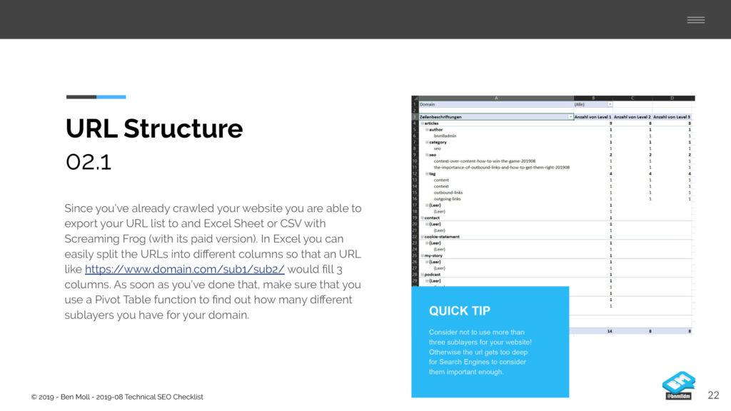 Technical SEO Checklist - URL Structure 1