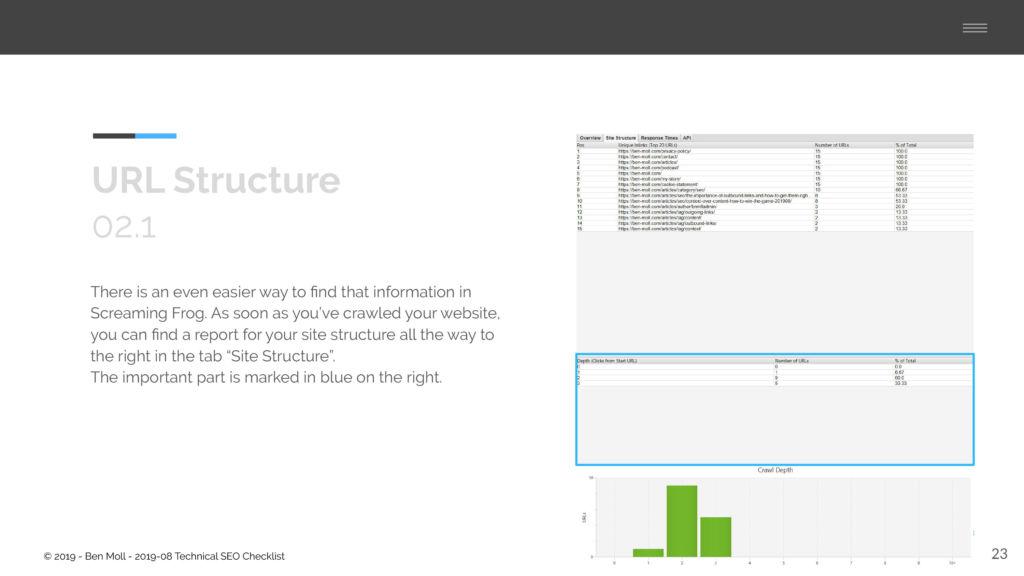 Technical SEO Checklist - URL Structure 2