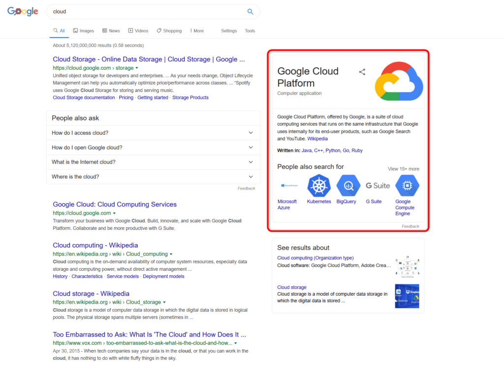"Knowledge Graph for the search term ""cloud"" in Google"